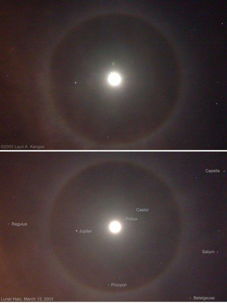 Звезды и планеты в лунном гало
